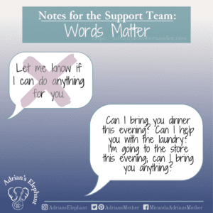 Notes for the Support Team - Words Matter: Original statement: Let me know if I can do anything for you. Rewritten: Can I bring you dinner this evening? Can I help you with the laundry? I'm going to the store this evening; can I bring you anything? -Miranda Hernandez, Adrian's Mother